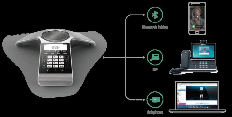 טלפון לשיחות ועידה מדגם CP930W Yealink 11