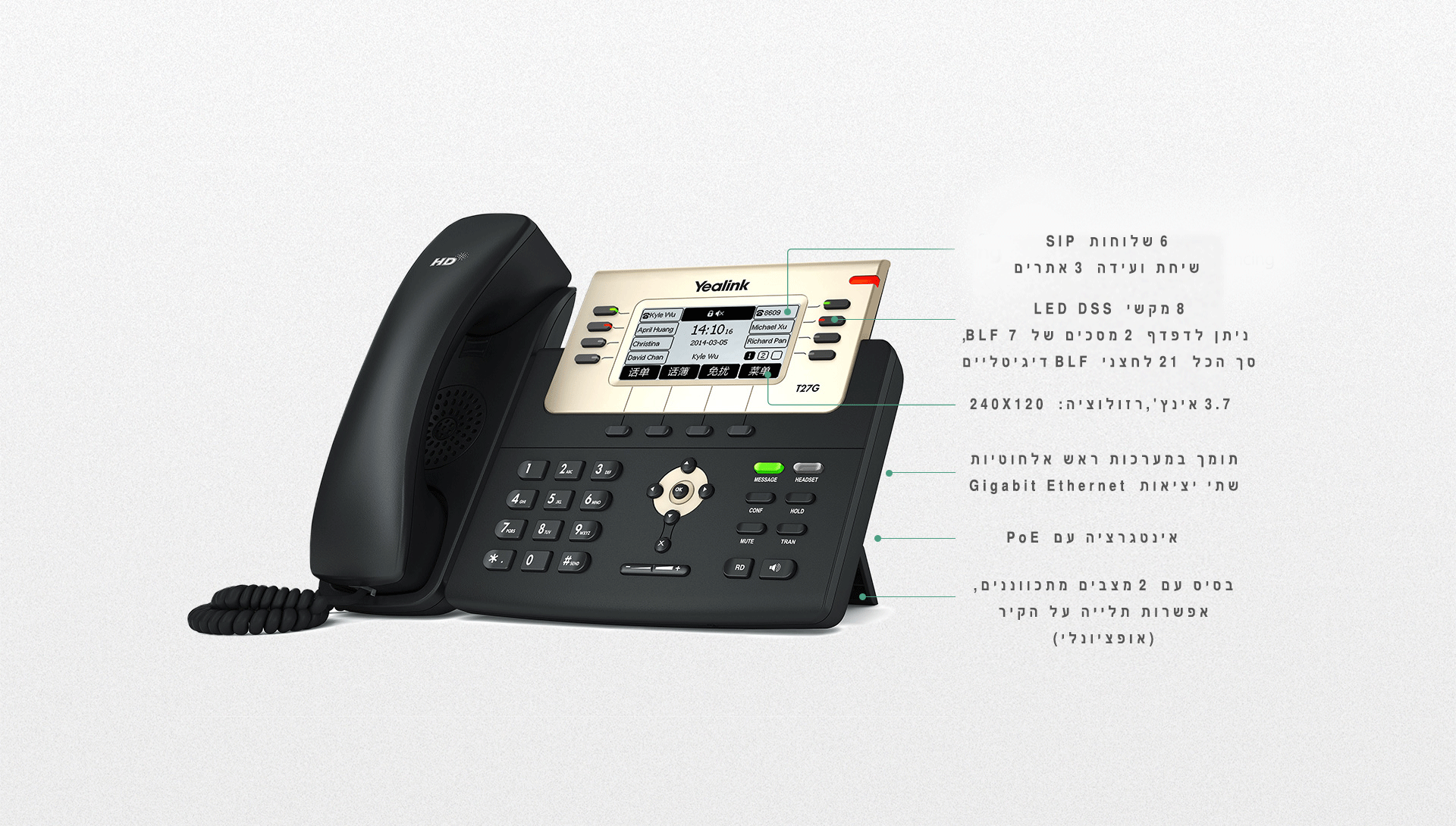 T27G טלפון IP לעסקים yealink מקורי