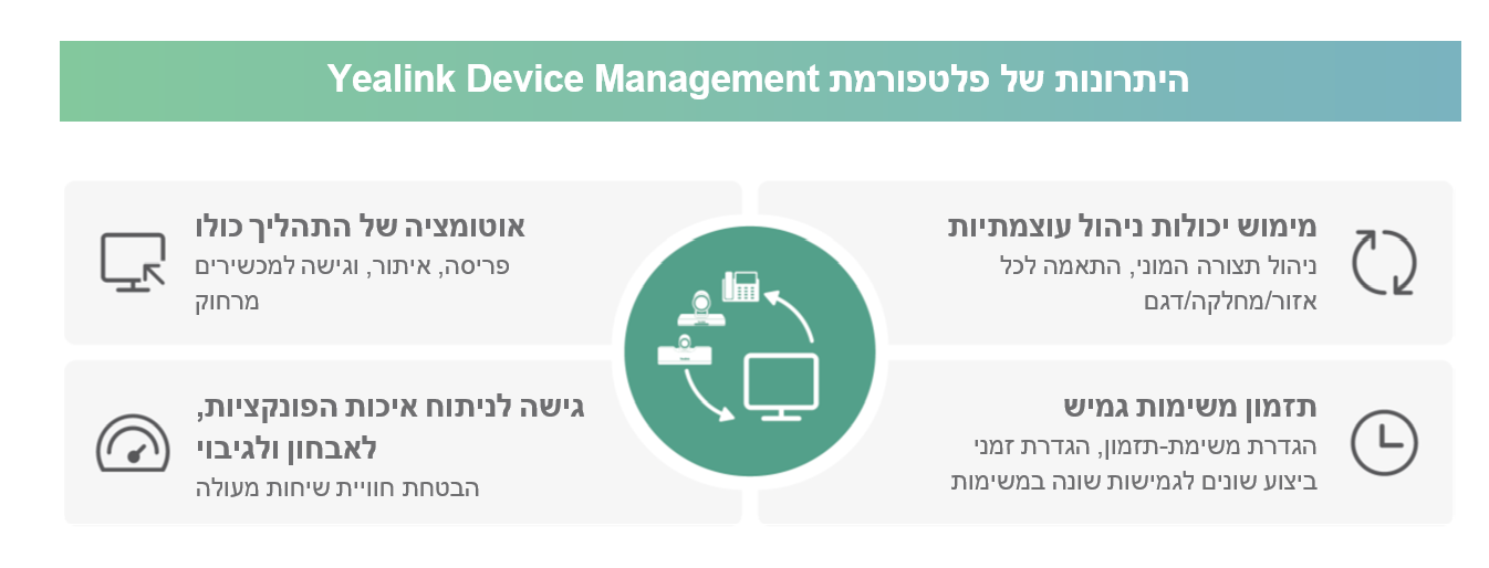 YDMP תוכנה לניהול התקנים