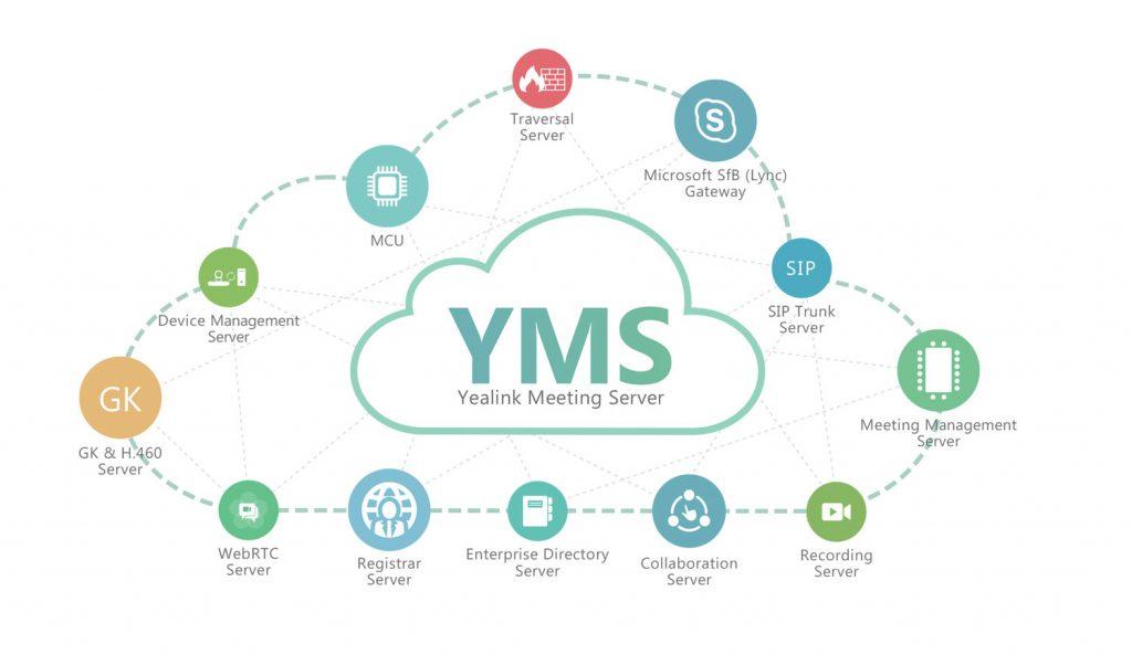 Yealink Meeting Server YMS ארגוקום